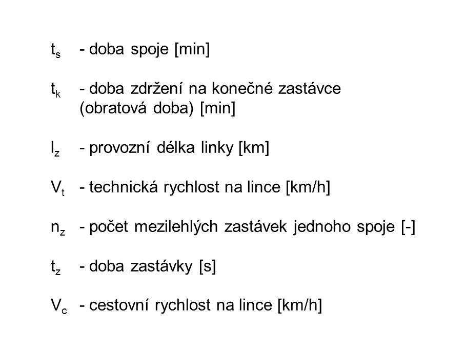 ts - doba spoje [min] tk - doba zdržení na konečné zastávce (obratová doba) [min] lz - provozní délka linky [km]